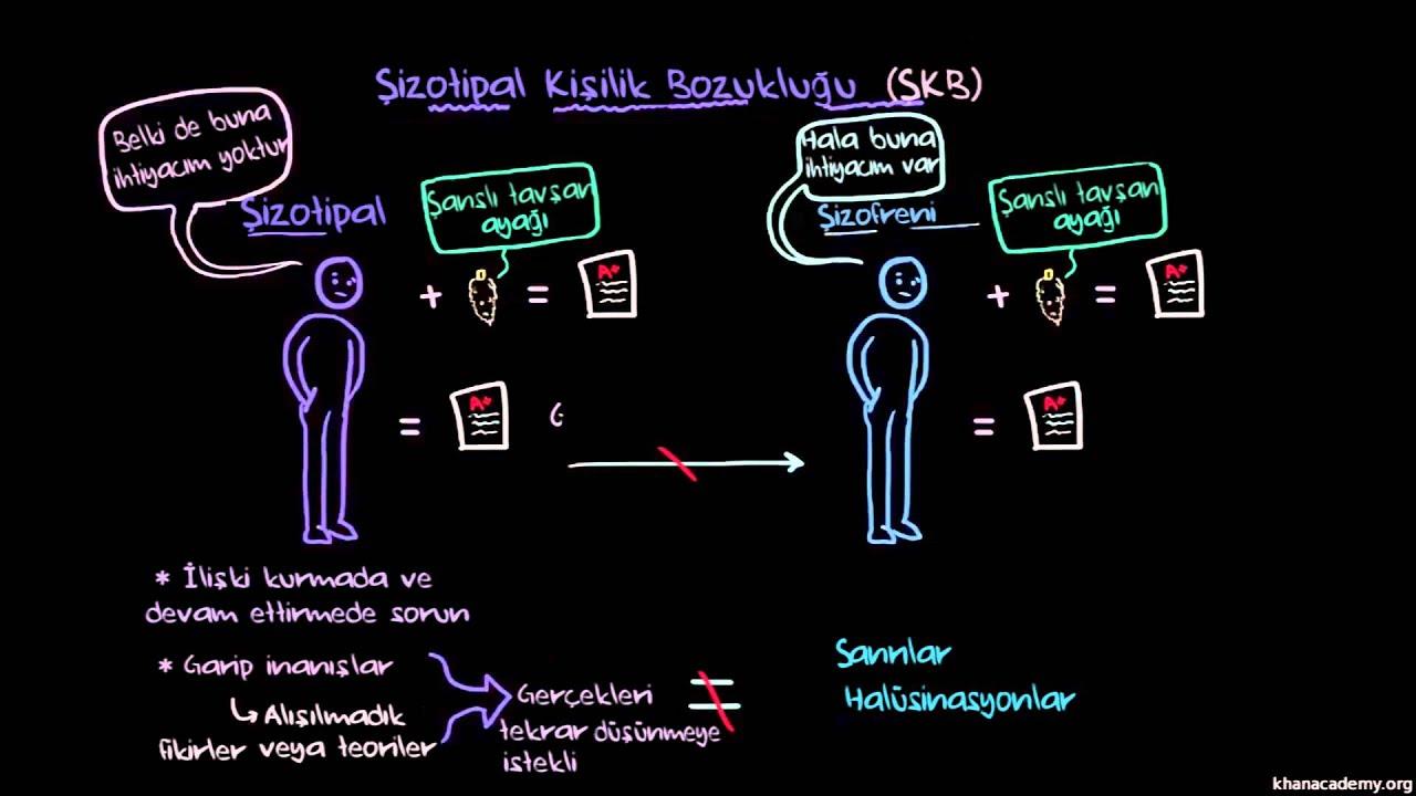 Şizotipal Kişilik Bozukluğu (Psikoloji / Akıl Sağlığı)