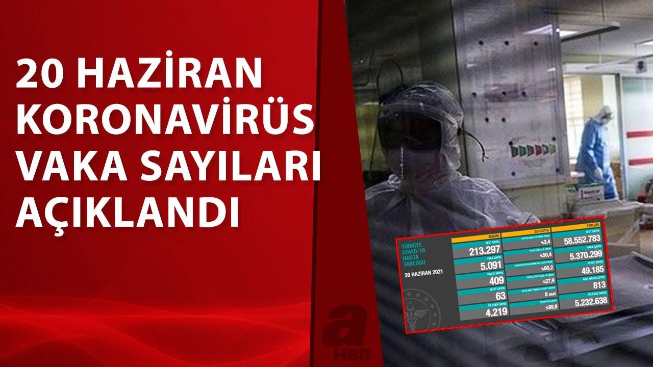 20 Haziran Koronavirüs verileri açıklandı